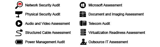 CBM Technology - Assessment Areas